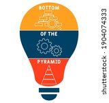 Bop   Bottom Of The Pyramid ...