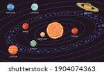 vector illustration of solar...   Shutterstock .eps vector #1904074363