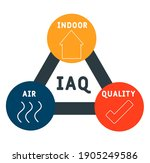 iaq   indoor air quality... | Shutterstock .eps vector #1905249586