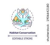 Habitat Conservation Concept...