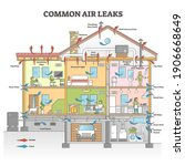 common air leaks causes as...   Shutterstock .eps vector #1906668649