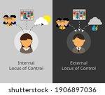 internal and external locus of...   Shutterstock .eps vector #1906897036