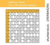 addition tables. fill in the... | Shutterstock .eps vector #1909844290