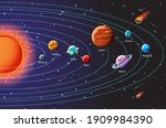 planets of the solar system... | Shutterstock .eps vector #1909984390