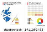covid 19 vaccine infographic.... | Shutterstock .eps vector #1911091483