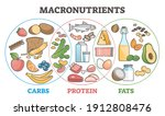 macronutrients educational diet ... | Shutterstock .eps vector #1912808476