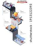 oil industry modern isometric...   Shutterstock .eps vector #1913122393