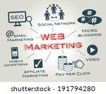 web marketing   online... | Shutterstock . vector #191794280