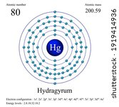 hydragyrum atomic  mercury... | Shutterstock .eps vector #1919414936