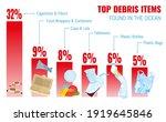top debris items found in the...   Shutterstock .eps vector #1919645846