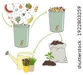schema of recycling organic...   Shutterstock .eps vector #1922803259