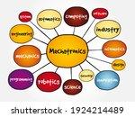 mechatronics mind map ... | Shutterstock .eps vector #1924214489