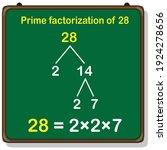 prime factorization of 28.... | Shutterstock .eps vector #1924278656