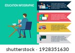 education infographic template... | Shutterstock .eps vector #1928351630