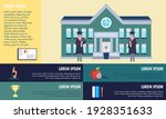 education infographic template... | Shutterstock .eps vector #1928351633