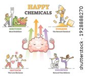 happy chemicals as good and... | Shutterstock .eps vector #1928888270