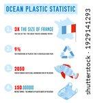 ocean debris infographics.... | Shutterstock .eps vector #1929141293