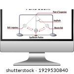 pendulum on computer desktop...   Shutterstock .eps vector #1929530840