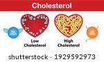 cholesterol in artery  health... | Shutterstock .eps vector #1929592973