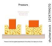 pressure in physics. pressure...   Shutterstock .eps vector #1929799070