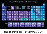 neon blue periodic table of the ...   Shutterstock .eps vector #1929917969