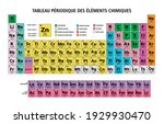 periodic table of the chemical... | Shutterstock .eps vector #1929930470