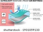 vector graphic design for... | Shutterstock .eps vector #1931059133