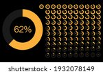 set of percentage meter for...