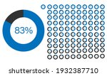 set of percentage meter for...