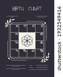 astroblank for astrology.... | Shutterstock .eps vector #1932549416