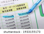 Small photo of A list of Japan's debts. Translation: There is an additional repayment. Total amount. Monthly and bonus additive repayment. Monthly repayment amount. Bonus repayment amount. Japanese Yen.
