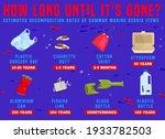 top debris items found in the... | Shutterstock .eps vector #1933782503