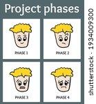 project management stages. meme ...   Shutterstock .eps vector #1934009300