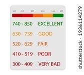 credit rate indicator  credit... | Shutterstock . vector #1936114279