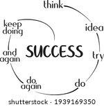 think  idea  try  do  do again  ...   Shutterstock .eps vector #1939169350