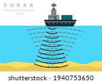 sonar. sound navigation ... | Shutterstock .eps vector #1940753650