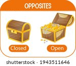 opposite words with closed and... | Shutterstock .eps vector #1943511646