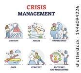 crisis management strategy...   Shutterstock .eps vector #1946094226