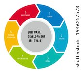 software development life cycle ... | Shutterstock .eps vector #1946257573
