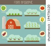 farm infographic | Shutterstock .eps vector #194756120