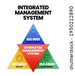 industrial management standard...   Shutterstock .eps vector #1950212890