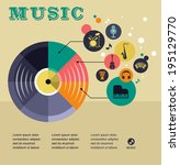 music infographic and icon set... | Shutterstock .eps vector #195129770