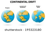 continental drift on the planet ...