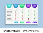 modern pricing comparison table ...   Shutterstock . vector #1956991243
