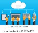 cloud computing concept design. | Shutterstock .eps vector #195736193