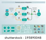 business process infographics... | Shutterstock .eps vector #195890048