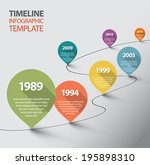 vector retro infographic... | Shutterstock .eps vector #195898310