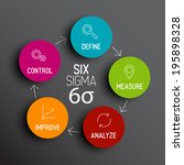 lograr,logro,asesoramiento,análisis,analizar,circular,ciclo,desarrollar,diagrama,factores,flujo,diagrama de flujo,objetivo,implementar,aplicación