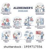 alzheimer's disease symptoms... | Shutterstock .eps vector #1959717556