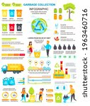 garbage collection banner with... | Shutterstock .eps vector #1963460716